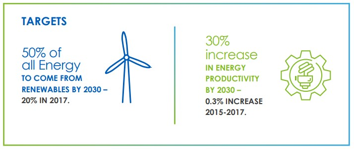 蘇格蘭首度發布2019年度能源聲明,有助提升公眾對政府施政之瞭解與監督