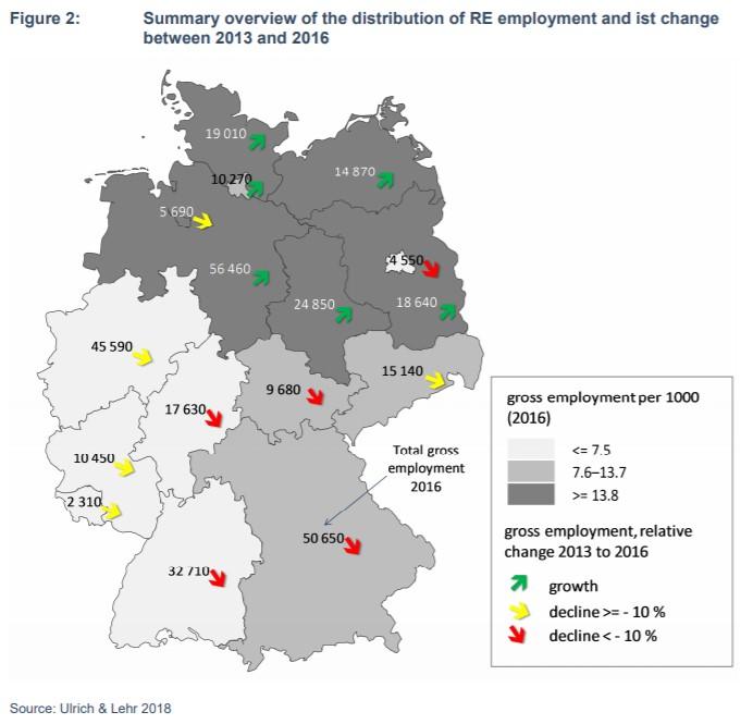 德國評估能源轉型對就業、經濟及投資之影響
