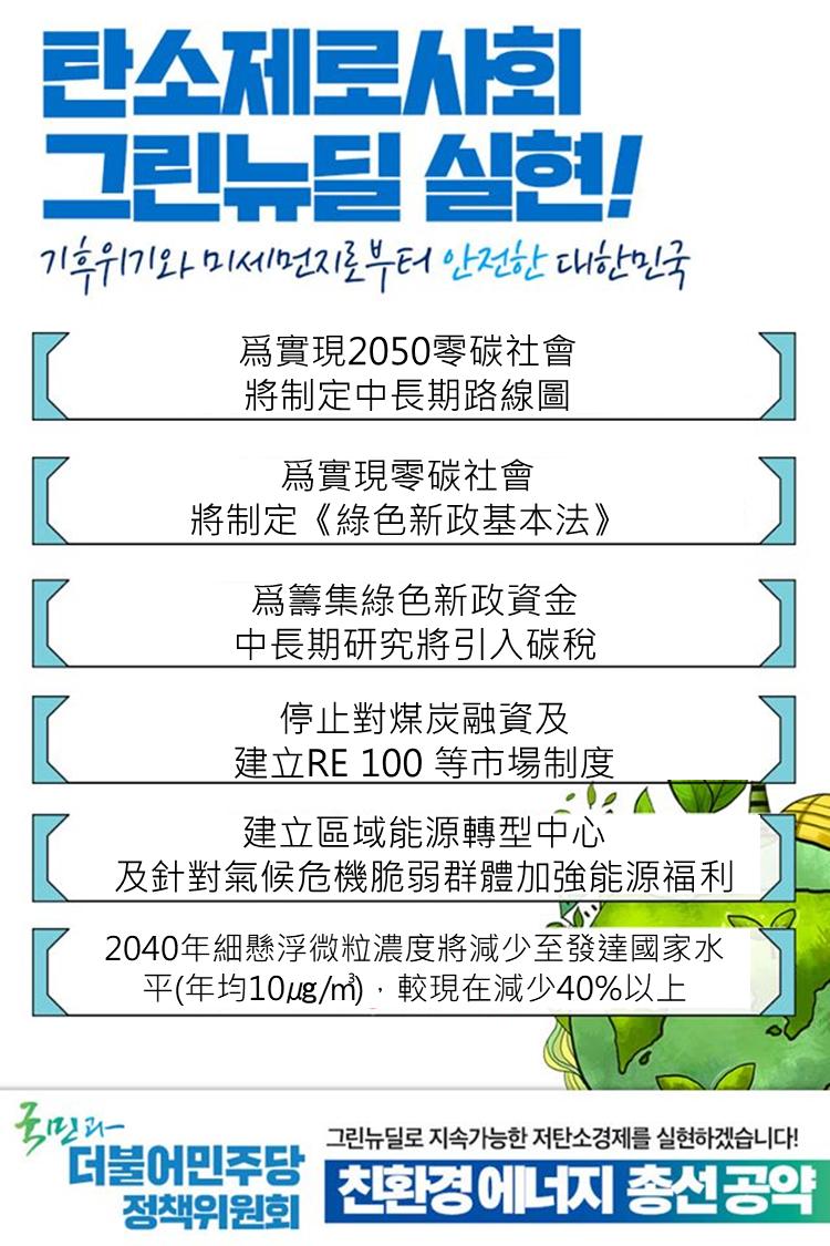 韓國民主黨綠色新政