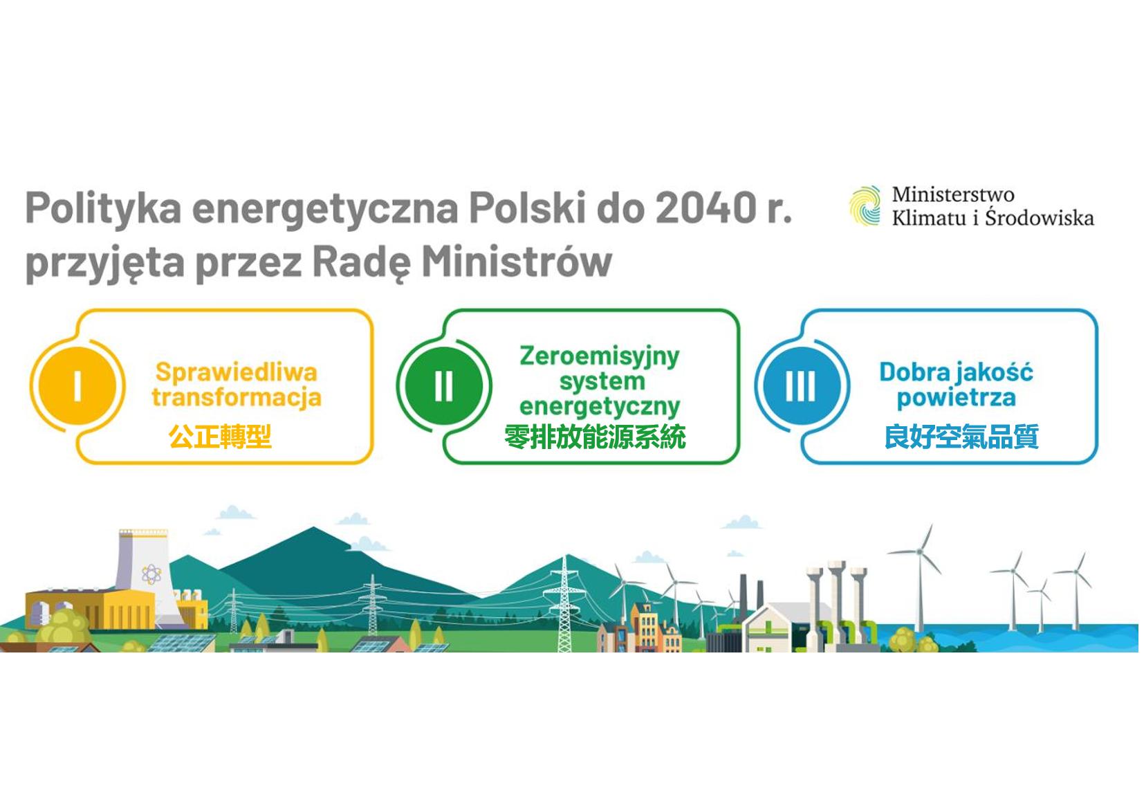 「2040年波蘭能源政策」(PEP2040)